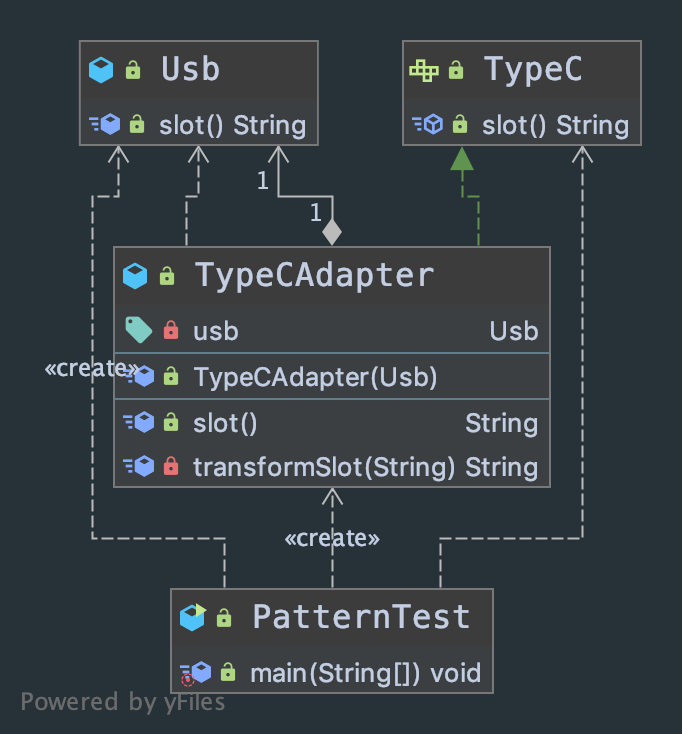 design-pattern-adapter-uml